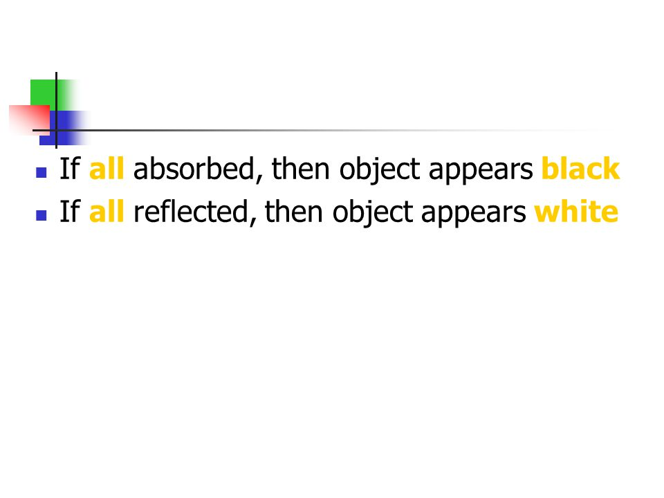 If all absorbed, then object appears black