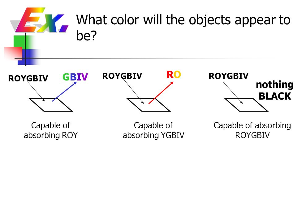 Ex. What color will the objects appear to be RO GBIV nothing BLACK