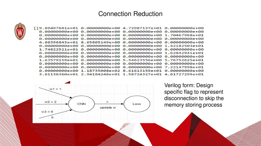 Optimization for Fully Connected Neural Network for FPGA