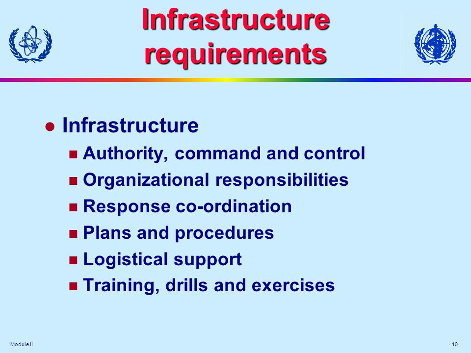 Infrastructure requirements