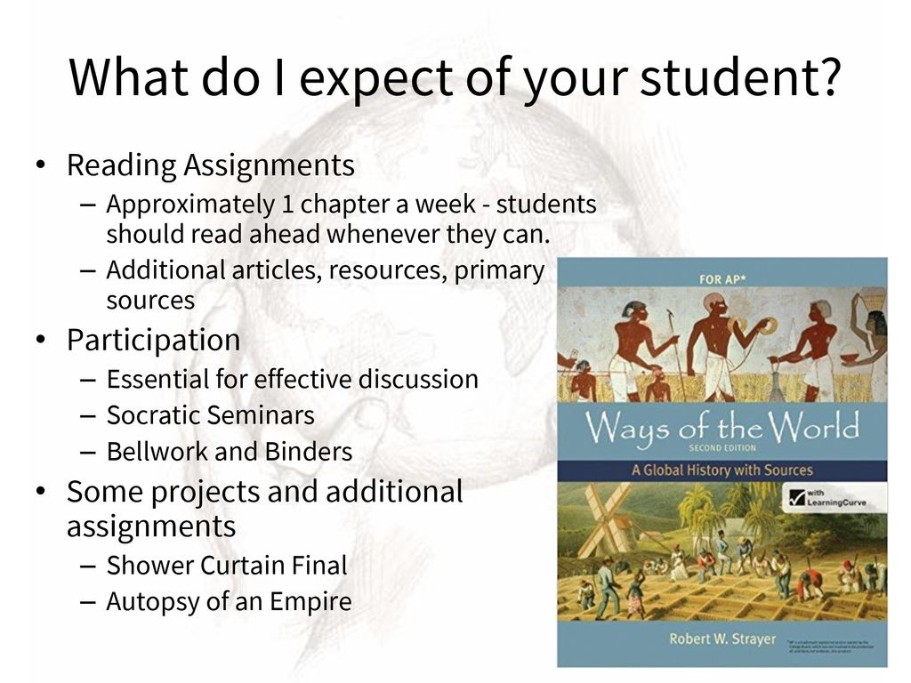 AP World History Parent Edition  - ppt download