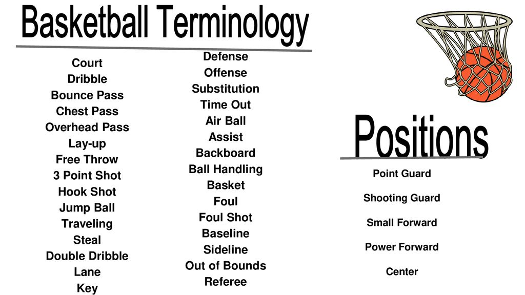 Basketball Ppt Download