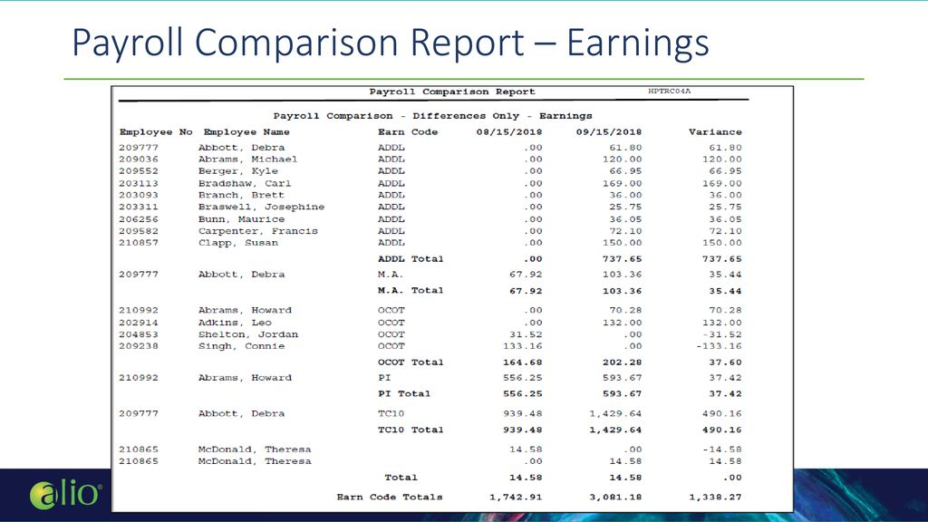 BENEFITS OF PAYROLL TRACKING - ppt download