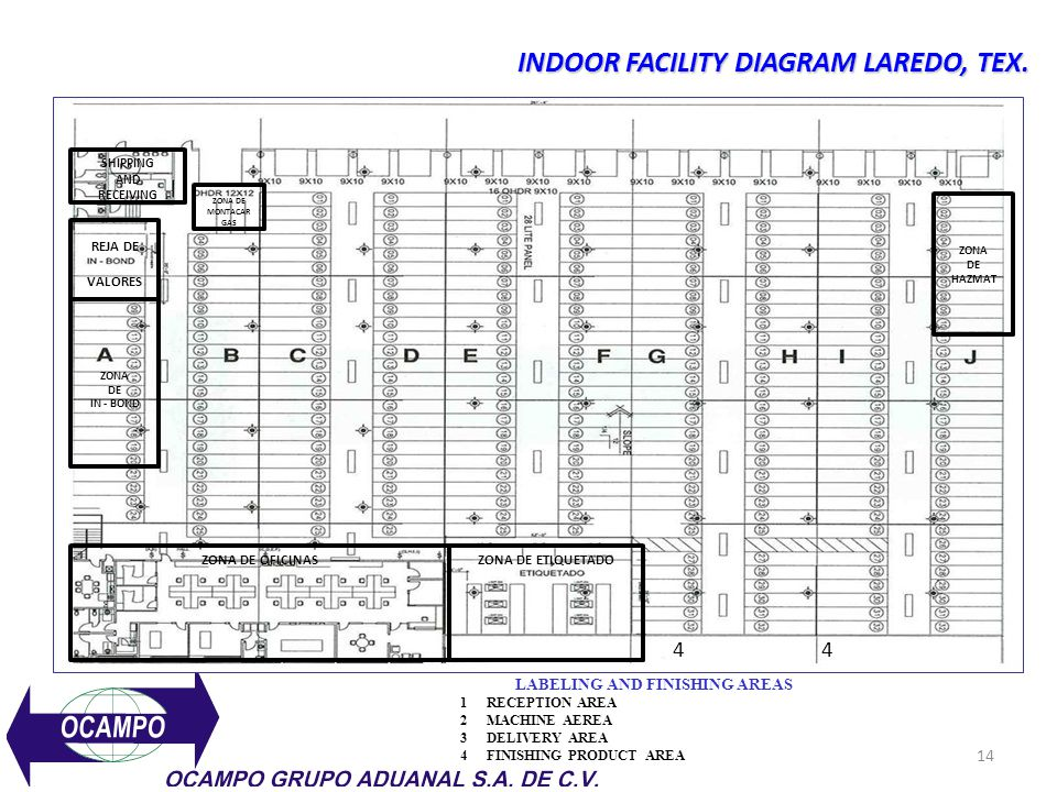 INDOOR FACILITY DIAGRAM LAREDO, TEX.