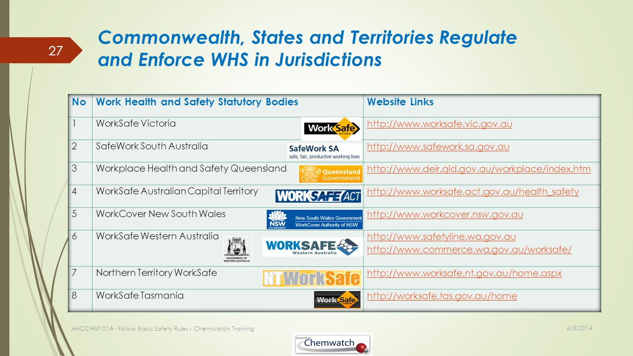 Commonwealth, States and Territories Regulate and Enforce WHS in Jurisdictions