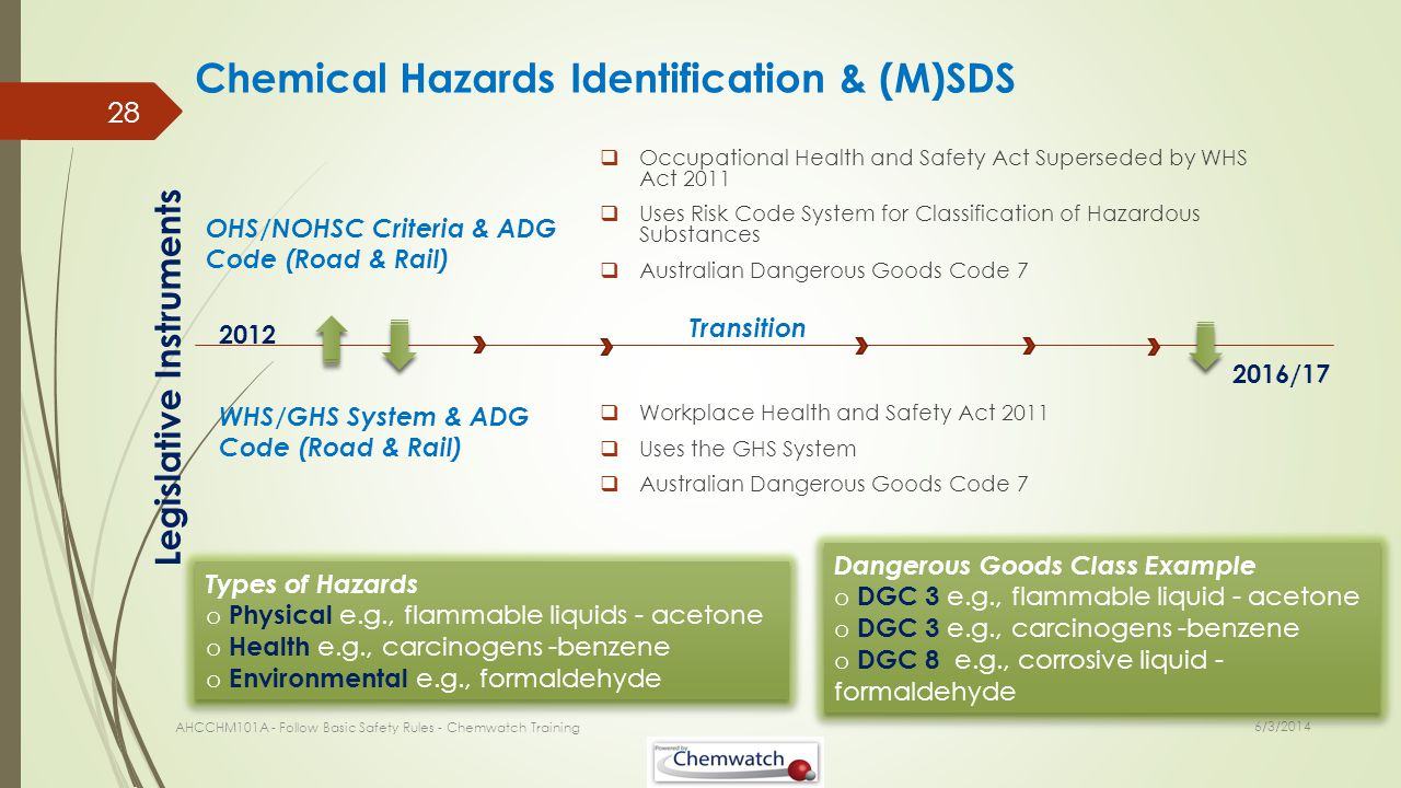 Chemical Hazards Identification & (M)SDS