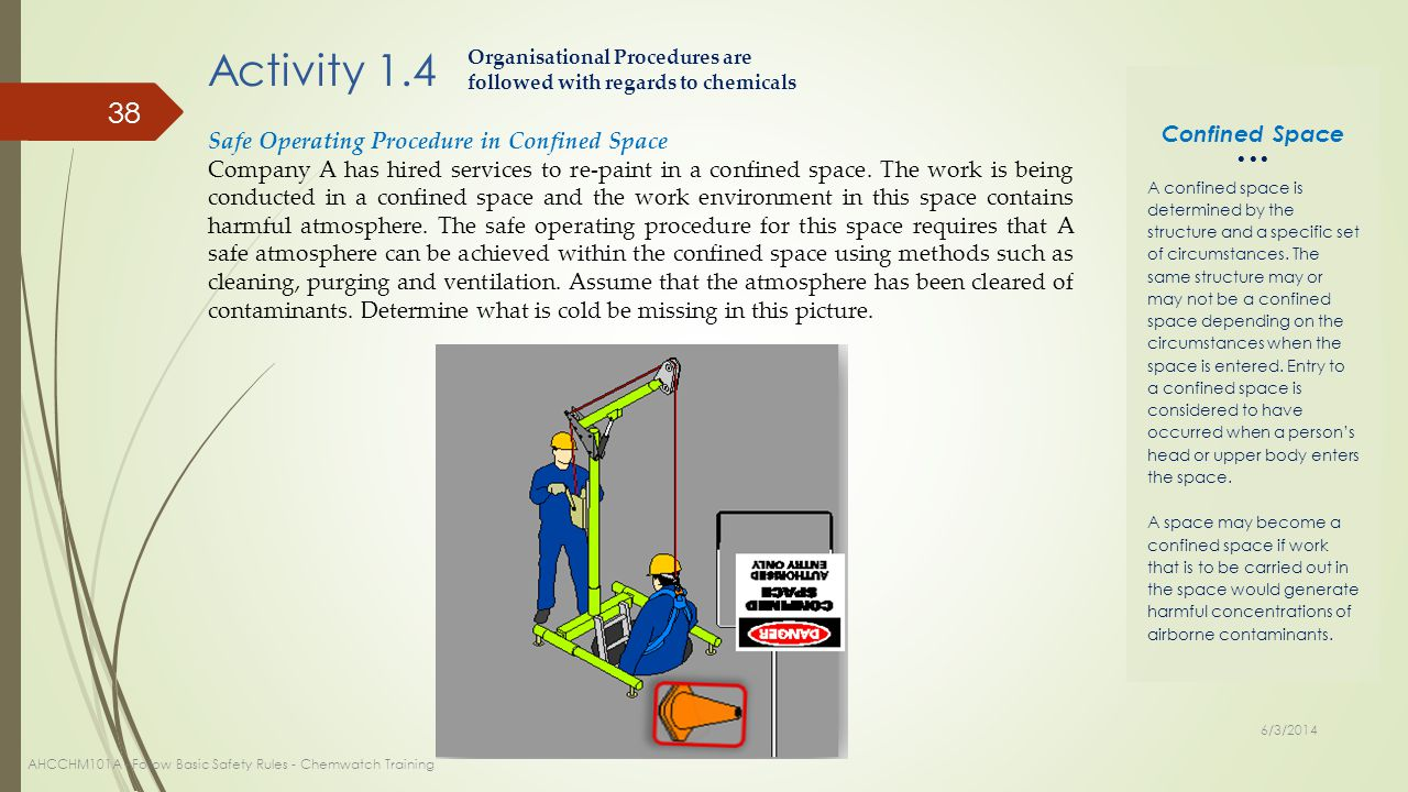 Activity 1.4 Confined Space Safe Operating Procedure in Confined Space