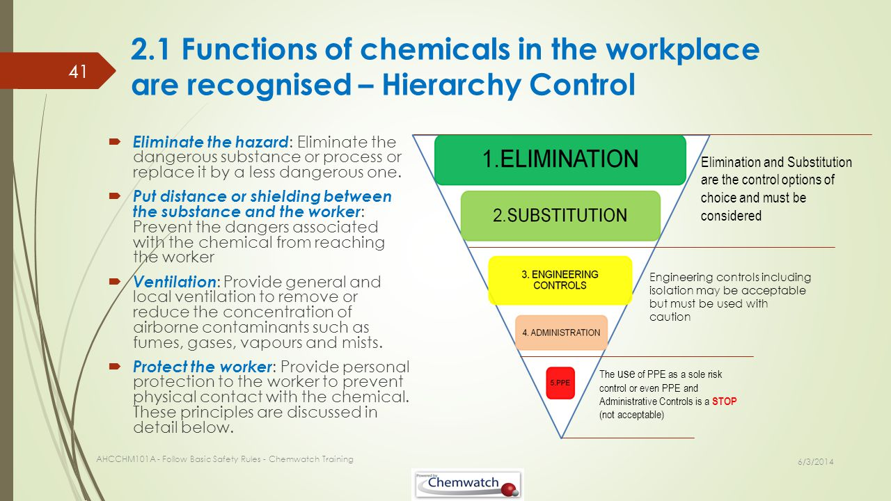 2.1 Functions of chemicals in the workplace are recognised – Hierarchy Control