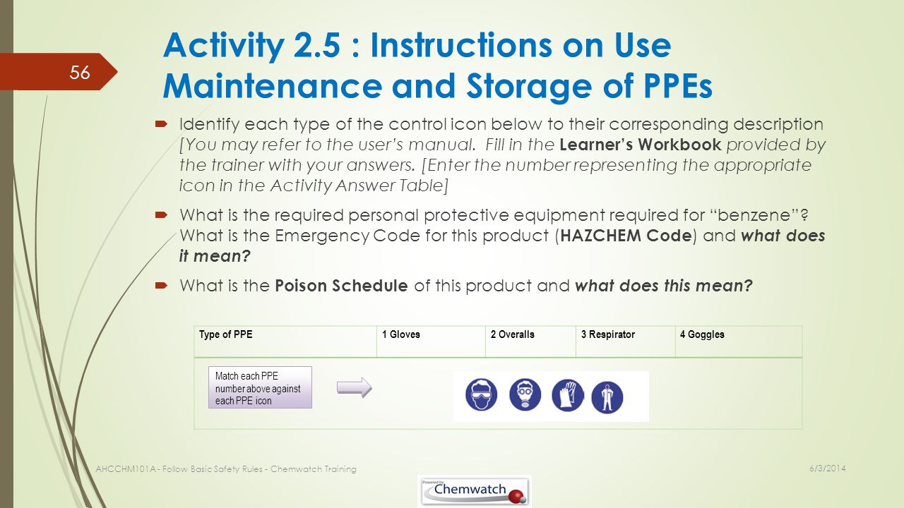 Activity 2.5 : Instructions on Use Maintenance and Storage of PPEs