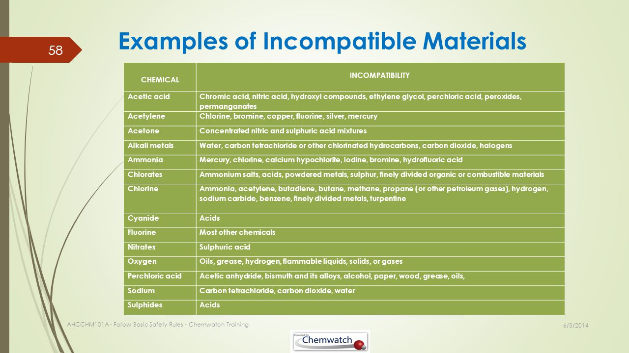 Examples of Incompatible Materials