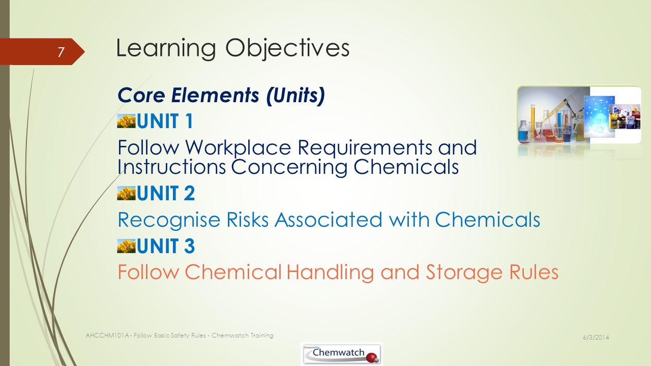 Learning Objectives Core Elements (Units) UNIT 1