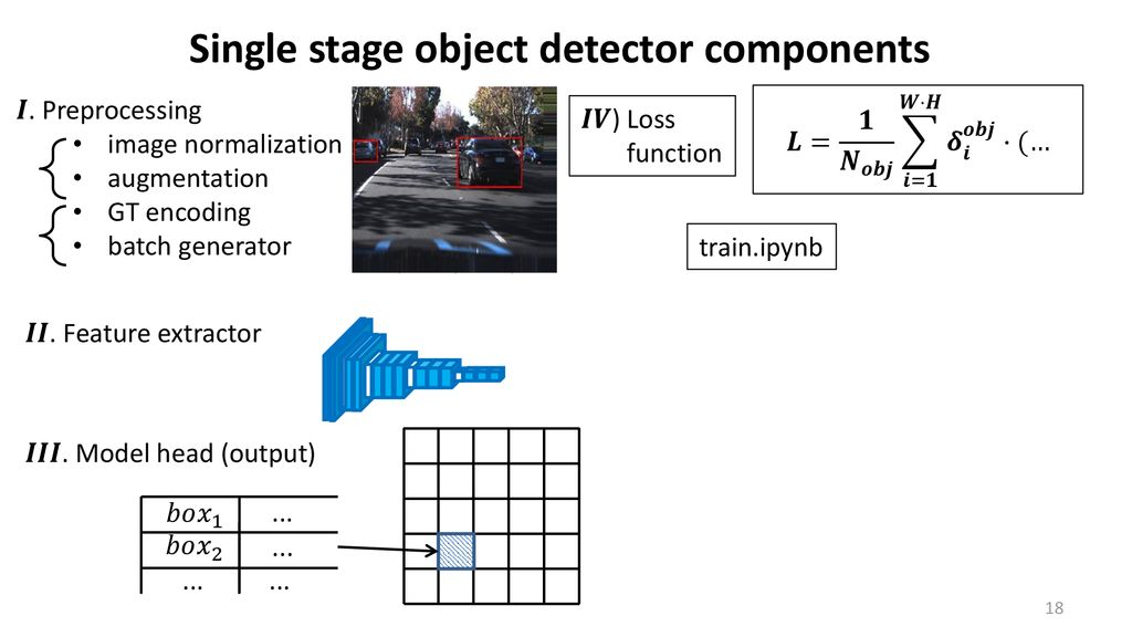 Object Detection Creation from Scratch Samsung R&D Institute