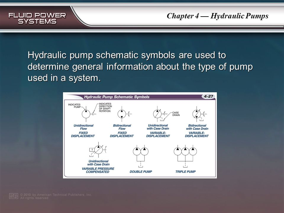 Hydraulic Pumps Hydraulic Pump Types Ppt Video Online Download