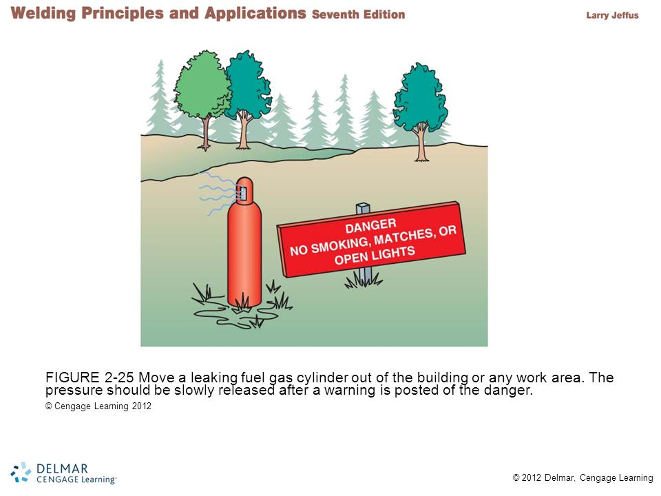 FIGURE 2-25 Move a leaking fuel gas cylinder out of the building or any work area. The pressure should be slowly released after a warning is posted of the danger.