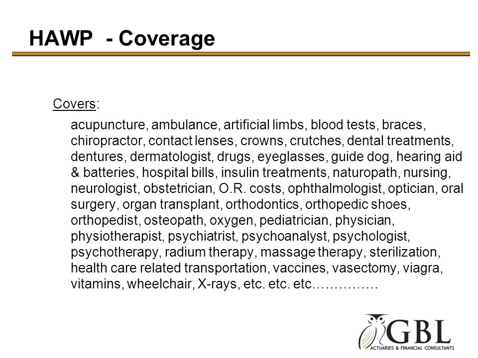 HAWP - Coverage Covers: