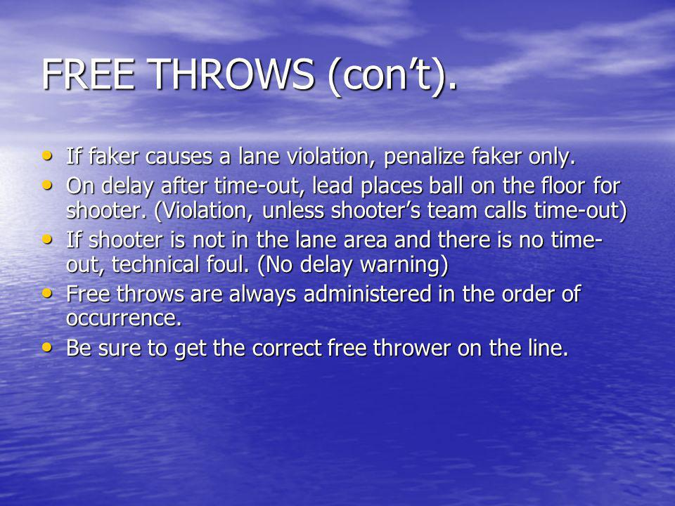 FREE THROWS (con't). If faker causes a lane violation, penalize faker only.