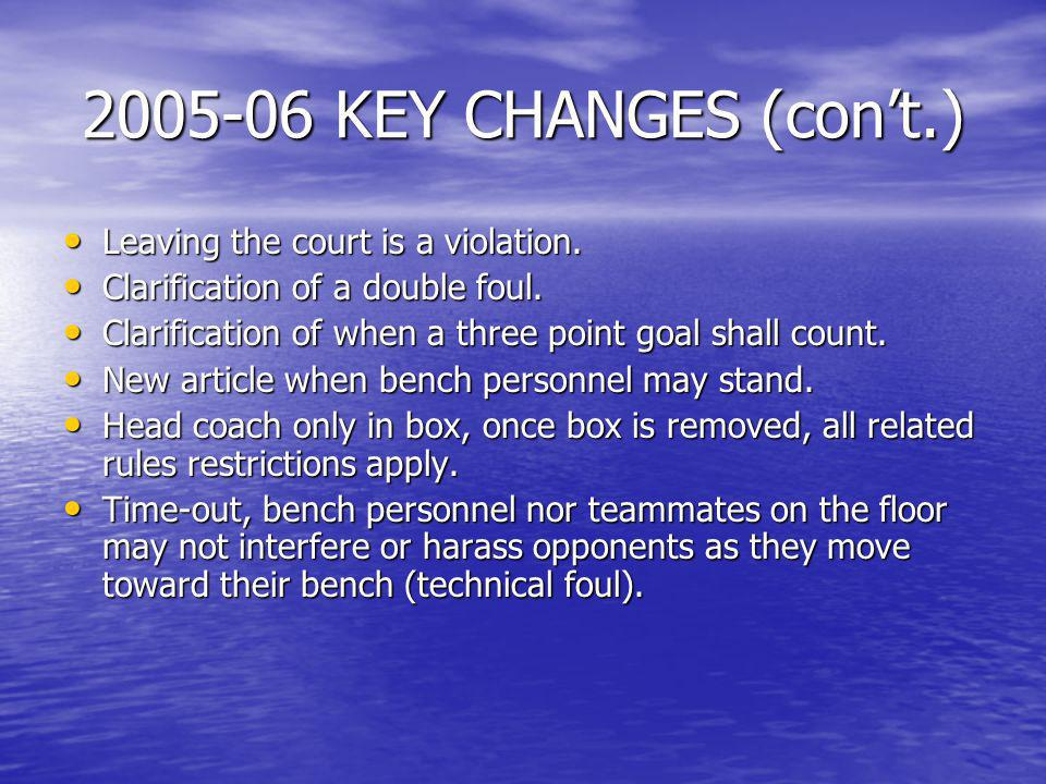 2005-06 KEY CHANGES (con't.) Leaving the court is a violation.