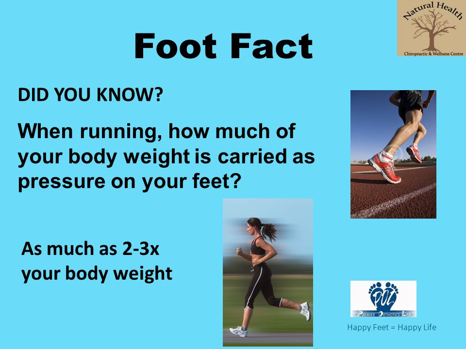 Foot Fact DID YOU KNOW When running, how much of your body weight is carried as pressure on your feet