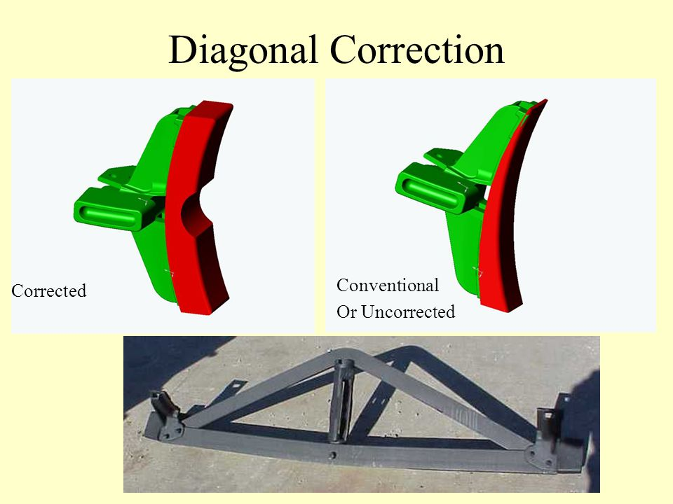 Diagonal Correction Conventional Or Uncorrected Corrected