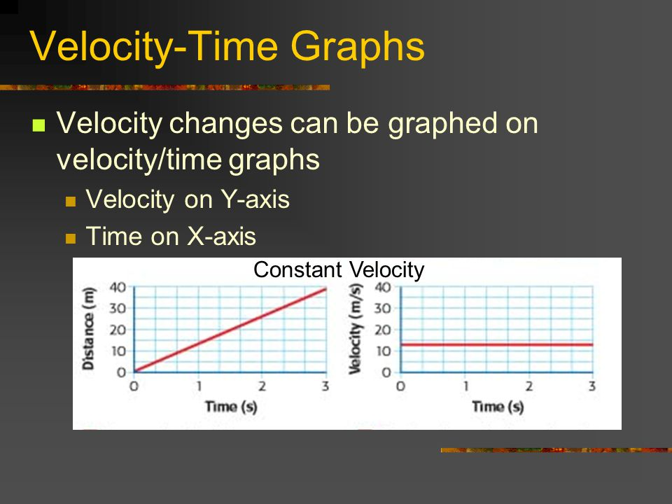 Velocity-Time Graphs Velocity changes can be graphed on velocity/time graphs. Velocity on Y-axis. Time on X-axis.
