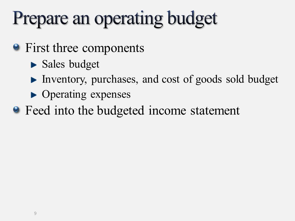 Prepare an operating budget