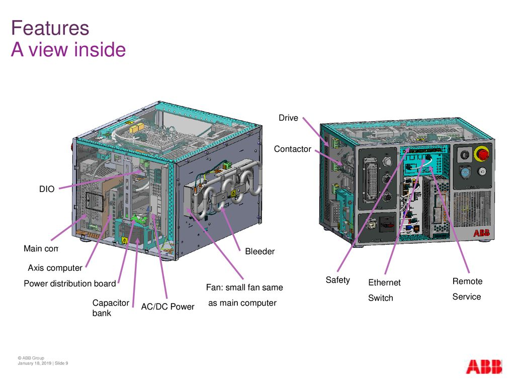 IRC5C second generation Overview - ppt download
