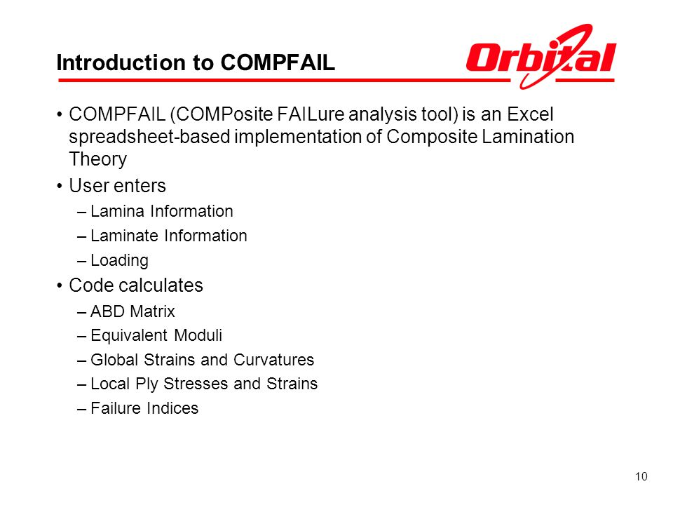 Introduction to COMPFAIL