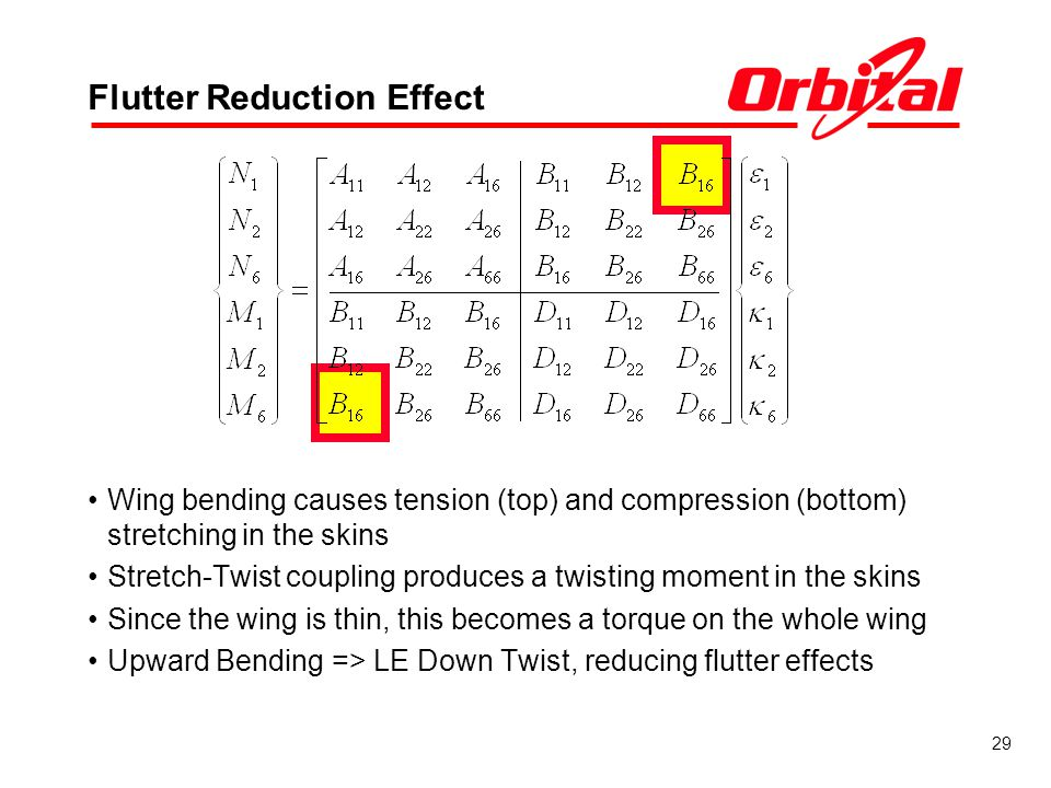 Flutter Reduction Effect