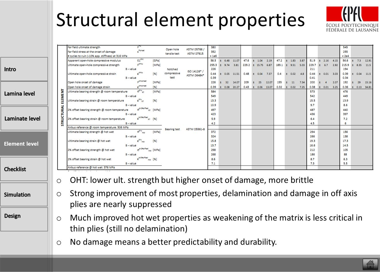 Structural element properties