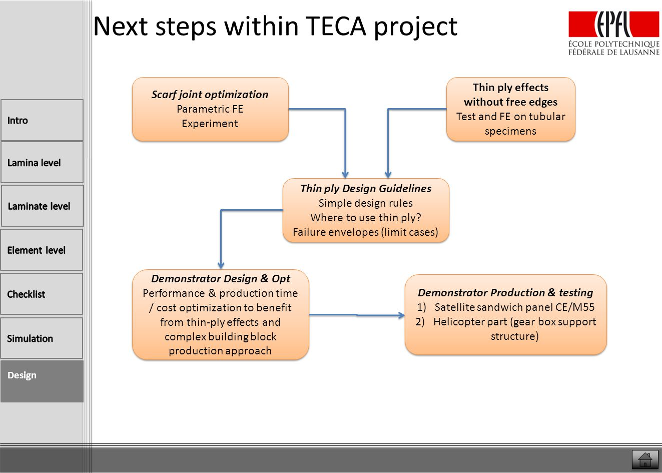 Next steps within TECA project