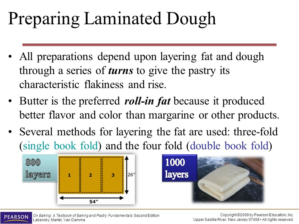Preparing Laminated Dough
