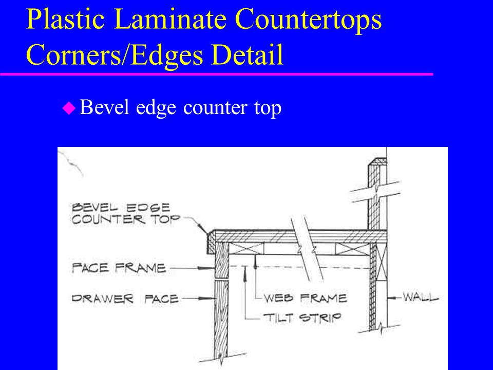 Plastic Laminate Countertops Corners/Edges Detail
