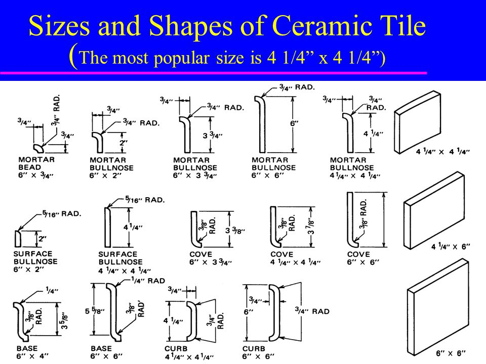 Sizes and Shapes of Ceramic Tile (The most popular size is 4 1/4 x 4 1/4 )