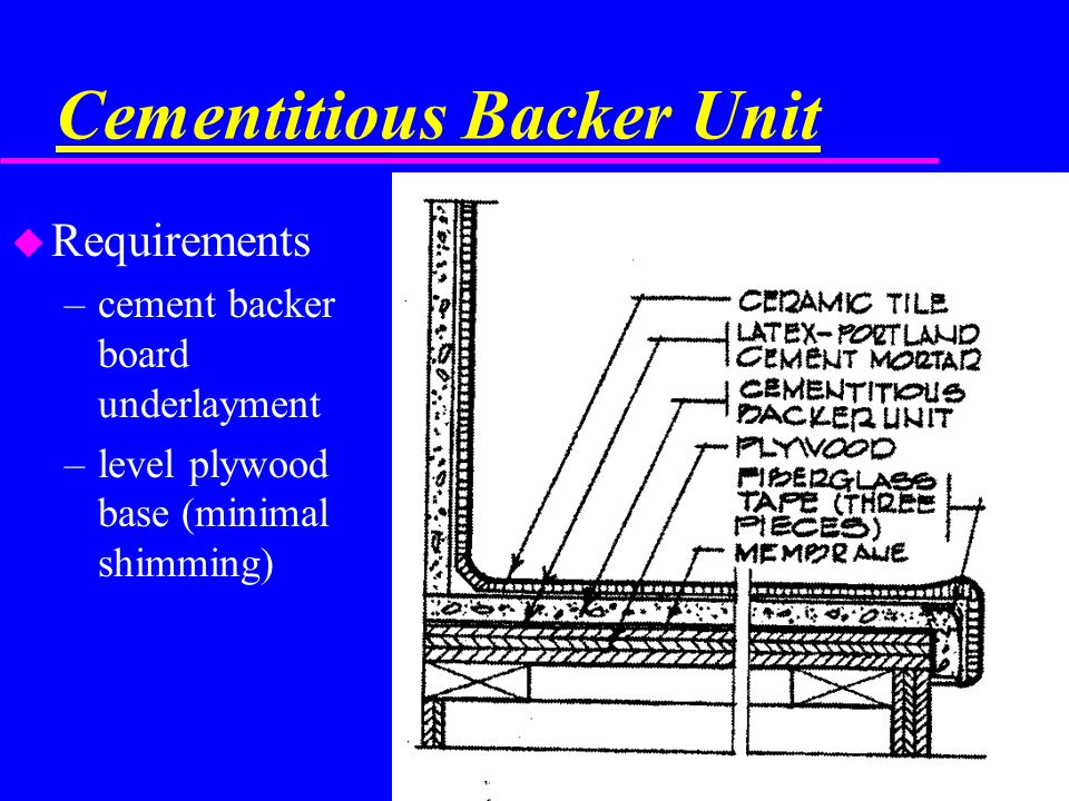Cementitious Backer Unit