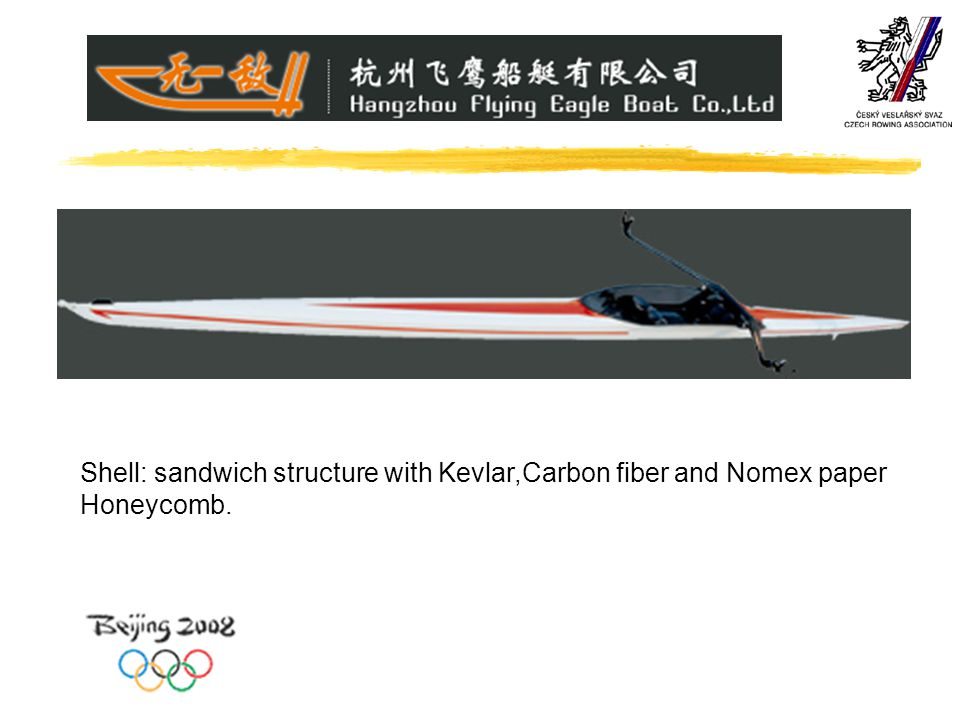Shell: sandwich structure with Kevlar,Carbon fiber and Nomex paper Honeycomb.