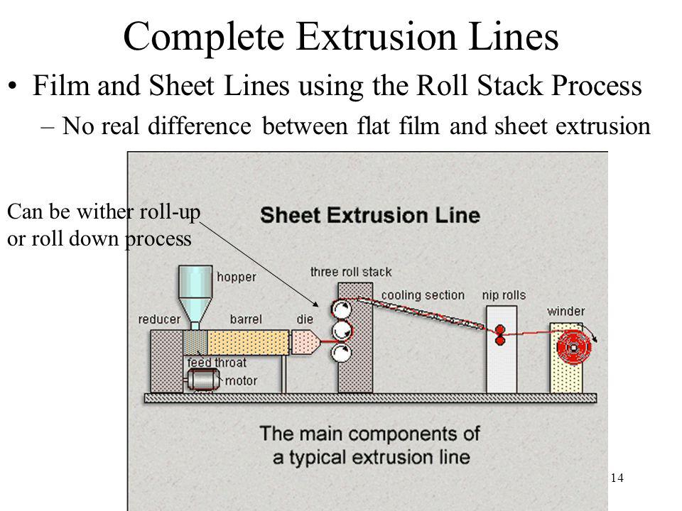 Understanding Extrusion Chapters 2 and 3 - ppt download