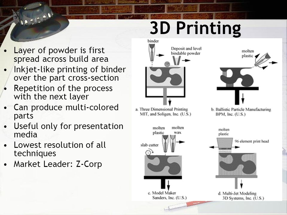 3D Printing Layer of powder is first spread across build area