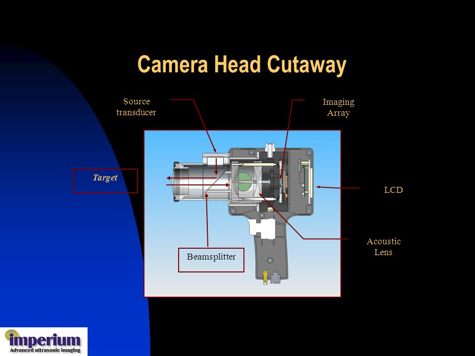 Camera Head Cutaway Source transducer Imaging Array Target LCD
