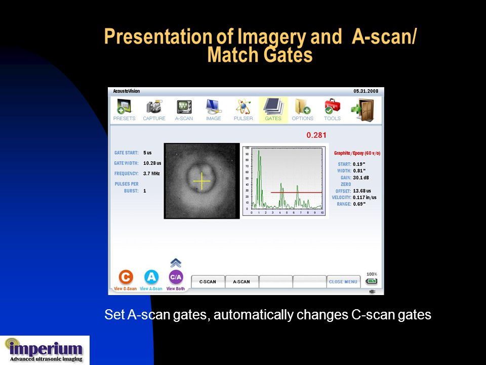 Presentation of Imagery and A-scan/ Match Gates
