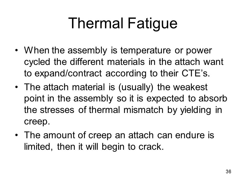 Thermal Fatigue