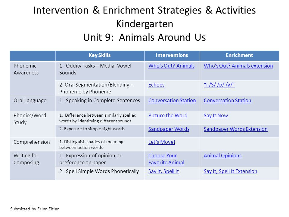 Intervention & Enrichment Strategies & Activities Kindergarten Unit 9: Animals Around Us