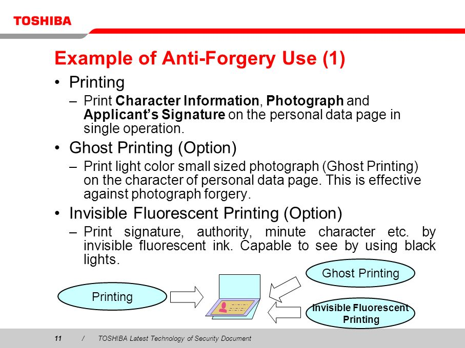 Example of Anti-Forgery Use (1)