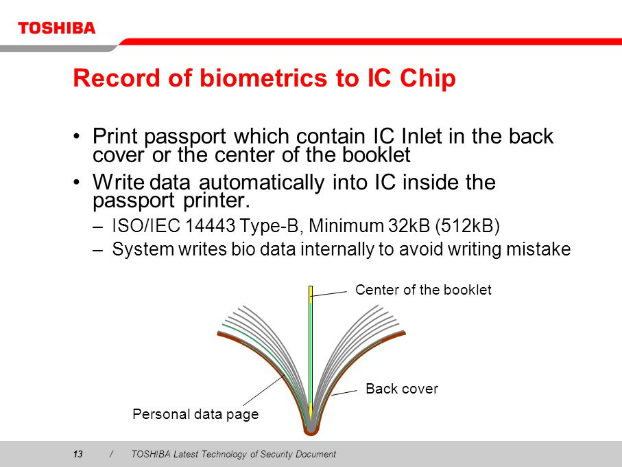 Record of biometrics to IC Chip