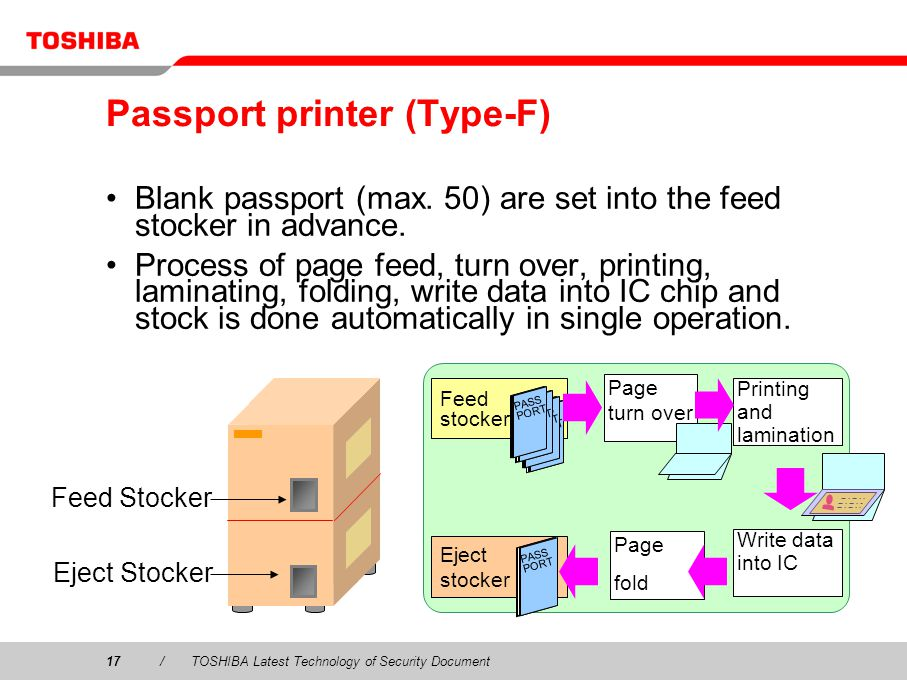 Passport printer (Type-F)