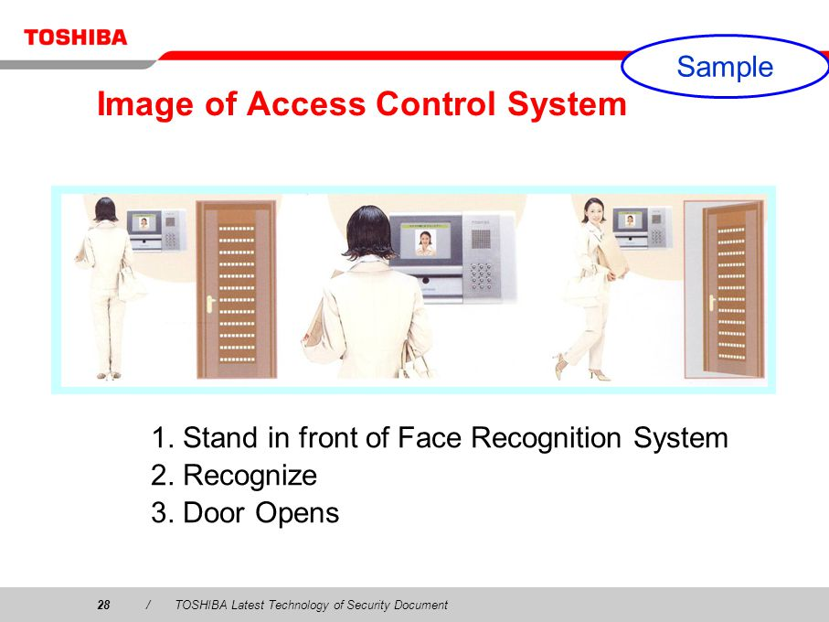 Image of Access Control System