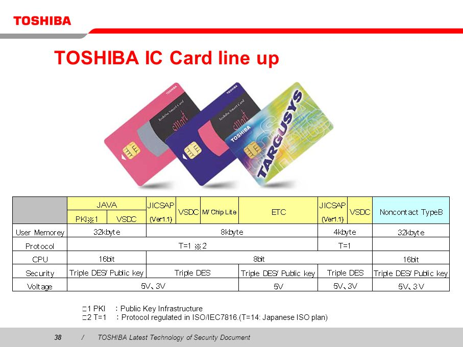 TOSHIBA IC Card line up ※1 PKI :Public Key Infrastructure