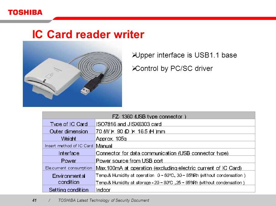 IC Card reader writer Upper interface is USB1.1 base