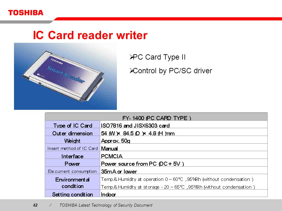 IC Card reader writer PC Card Type II Control by PC/SC driver