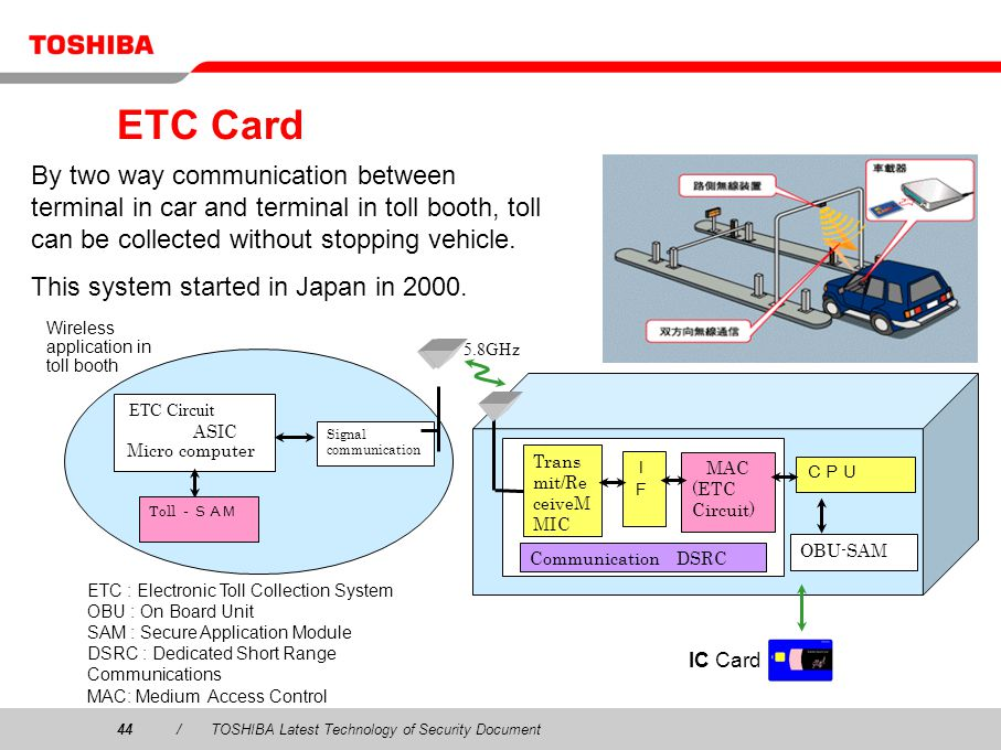 ETC Card By two way communication between terminal in car and terminal in toll booth, toll can be collected without stopping vehicle.