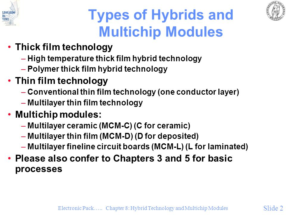 Types of Hybrids and Multichip Modules